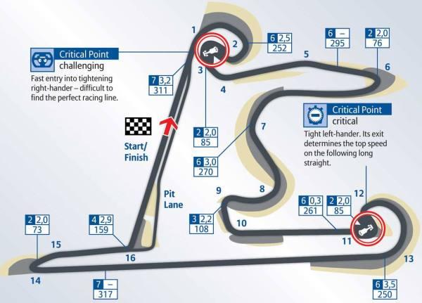 Circuito GP China