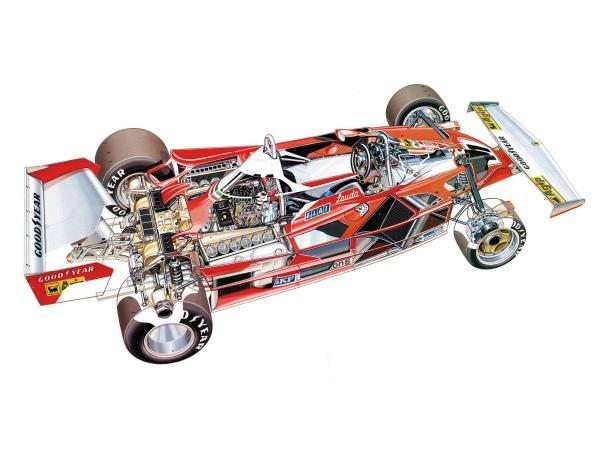 El 312T fue un gran coche. la 'T' se relaciona con el novedoso cambio transversal que introdujo Ferrari.